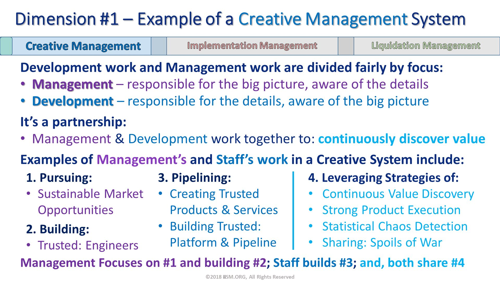 Development work and Management work are divided fairly by focus: Management – responsible for the big picture, aware of the details Development – responsible for the details, aware of the big picture It's a partnership: Management & Development work together to: continuously discover value Examples of Management's and Staff's work in a Creative System include:. Dimension #1 – Example of a Creative Management System. 1. Pursuing: Sustainable Market Opportunities. 4. Leveraging Strategies of: Continuous Value Discovery Strong Product Execution Statistical Chaos Detection Sharing: Spoils of War. 2. Building: Trusted: Engineers . 3. Pipelining: Creating Trusted Products & Services Building Trusted: Platform & Pipeline. Management Focuses on #1 and building #2; Staff builds #3; and, both share #4. ©2018 iiSM.ORG, All Rights Reserved.