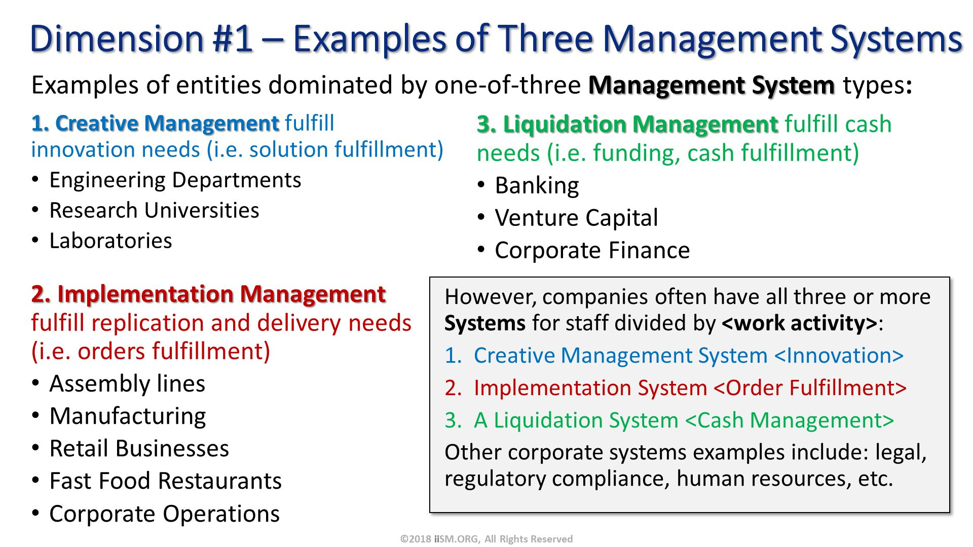 Examples of entities dominated by one-of-three Management System types:. Dimension #1 – Examples of Three Management Systems. ©2018 iiSM.ORG, All Rights Reserved. 1. Creative Management fulfill innovation needs (i.e. solution fulfillment) Engineering Departments Research Universities Laboratories  . 2. Implementation Management fulfill replication and delivery needs (i.e. orders fulfillment)  Assembly lines Manufacturing Retail Businesses Fast Food Restaurants Corporate Operations . 3. Liquidation Management fulfill cash needs (i.e. funding, cash fulfillment) Banking Venture Capital Corporate Finance . However, companies often have all three or more Systems for staff divided by <work activity>: Creative Management System <Innovation>  Implementation System <Order Fulfillment>  A Liquidation System <Cash Management> Other corporate systems examples include: legal, regulatory compliance, human resources, etc. .