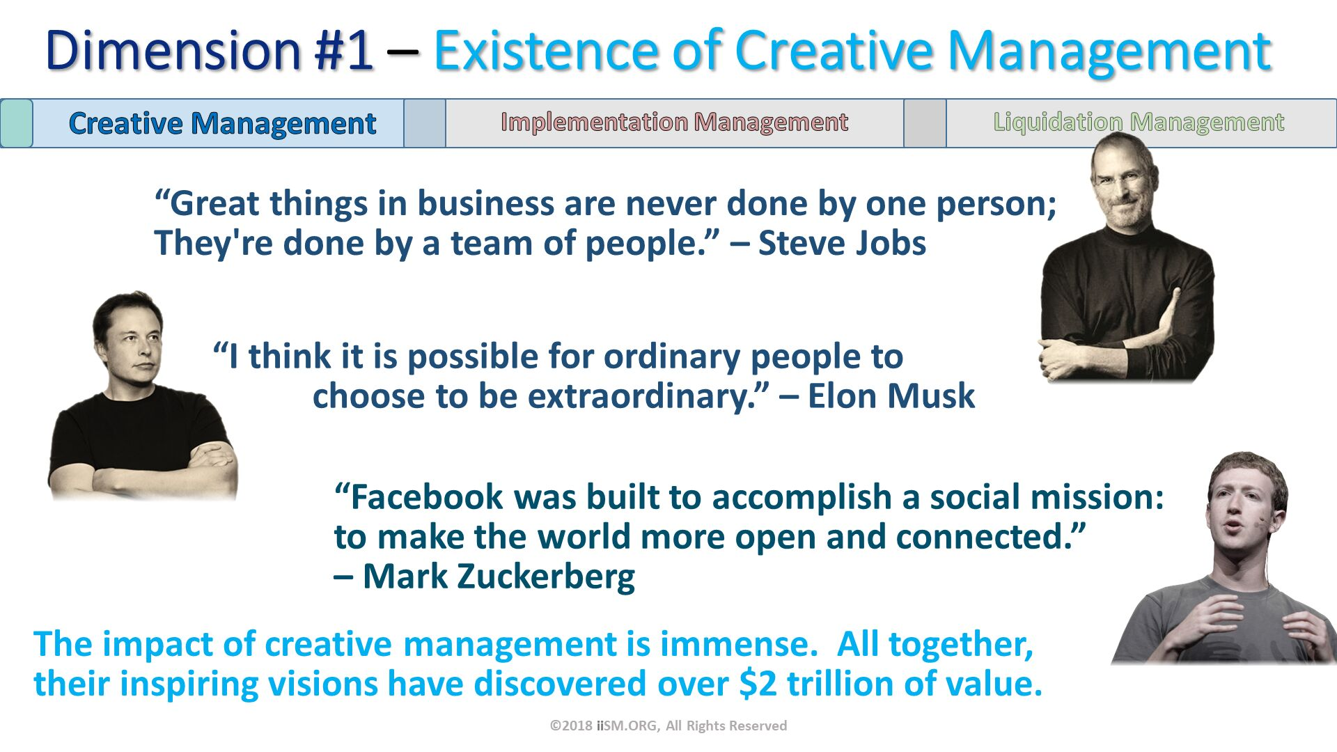 "Dimension #1 – Existence of Creative Management. ""I think it is possible for ordinary people to 	choose to be extraordinary."" – Elon Musk. ""Facebook was built to accomplish a social mission: to make the world more open and connected."" – Mark Zuckerberg. ""Great things in business are never done by one person; They're done by a team of people."" – Steve Jobs. ©2018 iiSM.ORG, All Rights Reserved. The impact of creative management is immense.  All together, their inspiring visions have discovered over $2 trillion of value."