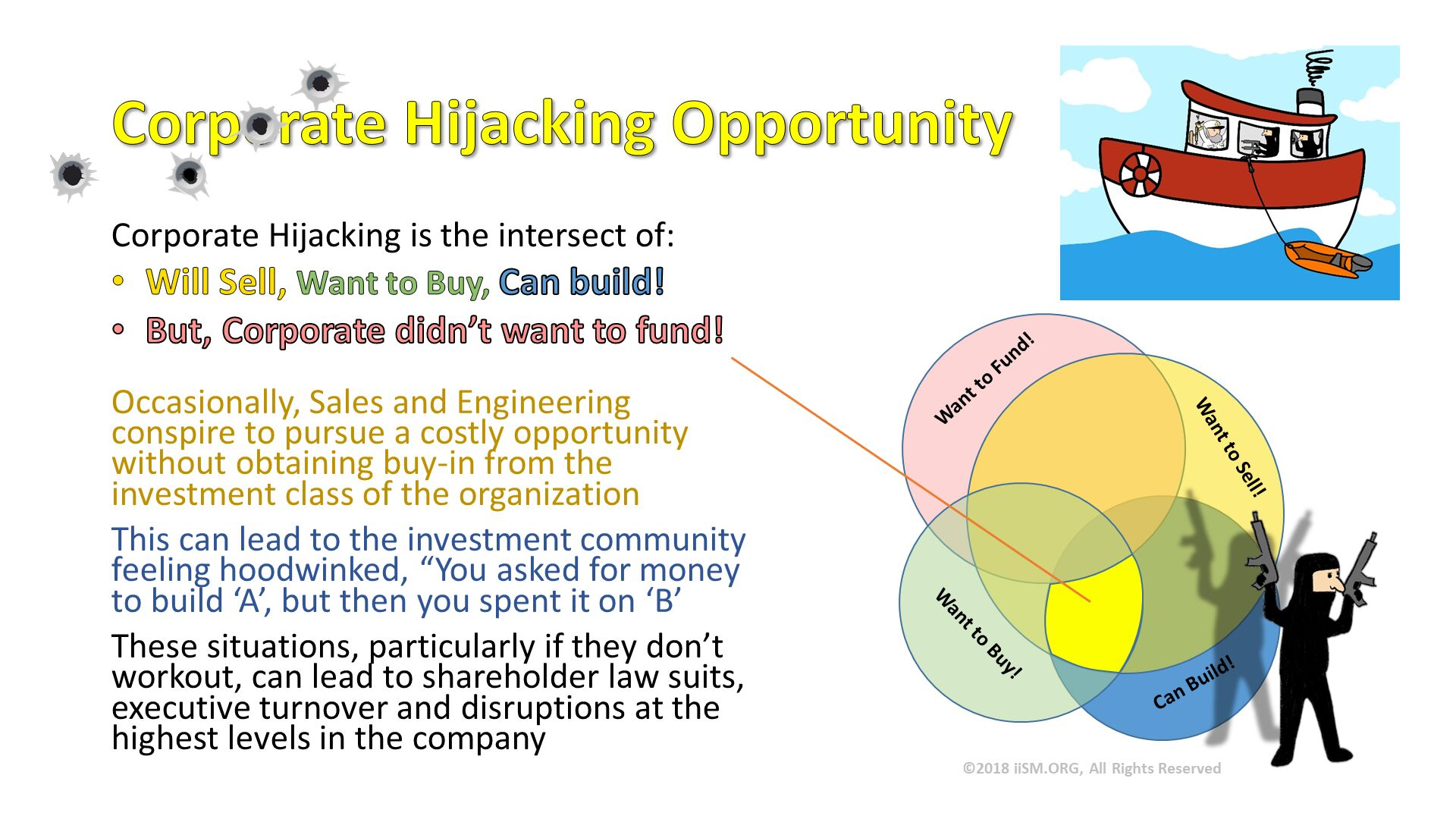 "Corporate Hijacking Opportunity. Corporate Hijacking is the intersect of: Will Sell, Want to Buy, Can build! But, Corporate didn't want to fund!  Occasionally, Sales and Engineering conspire to pursue a costly opportunity without obtaining buy-in from the investment class of the organization This can lead to the investment community feeling hoodwinked, ""You asked for money to build 'A', but then you spent it on 'B' These situations, particularly if they don't workout, can lead to shareholder law suits, executive turnover and disruptions at the highest levels in the company  ."
