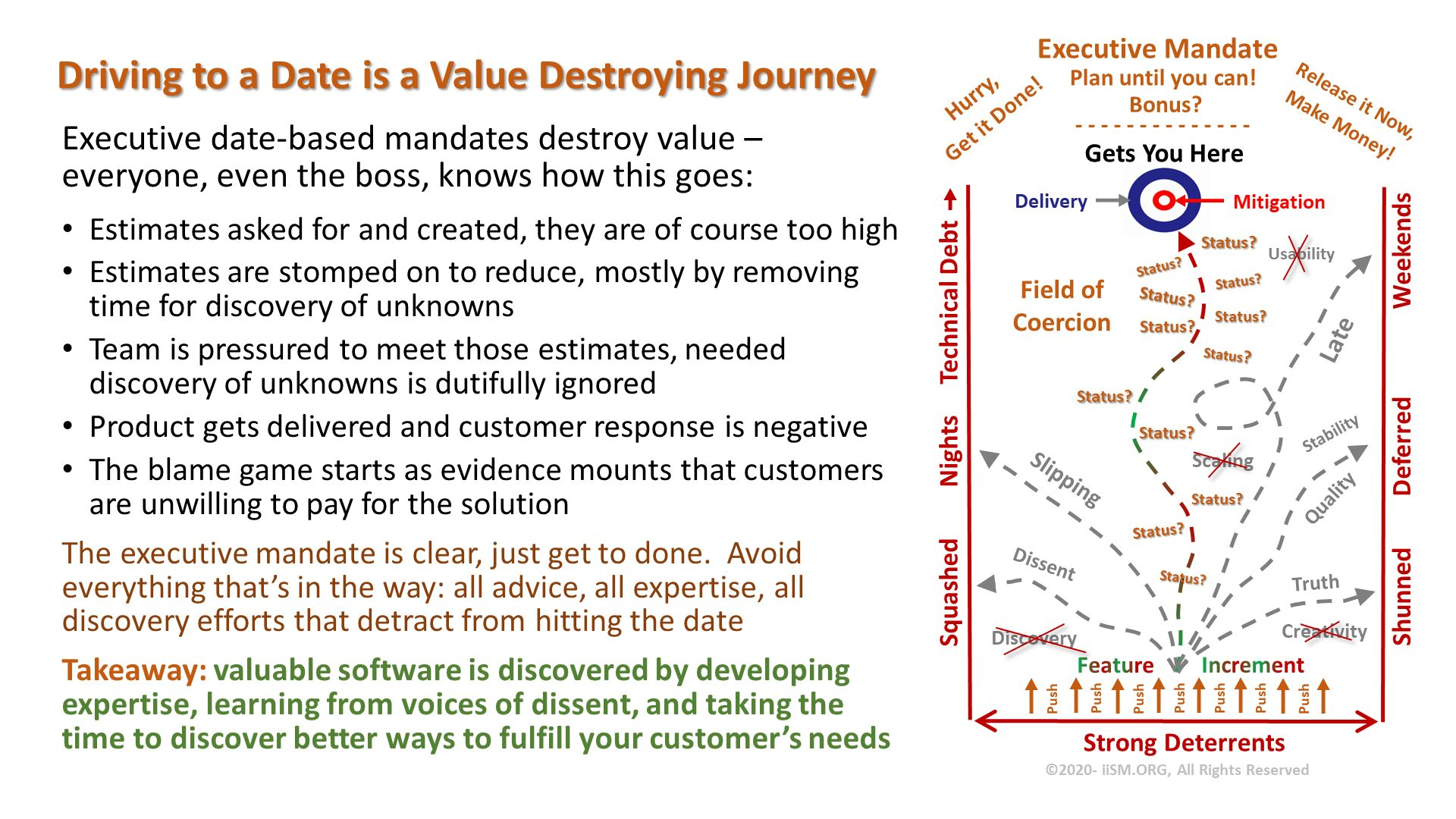 Driving to a Date is a Value Destroying Journey. Executive date-based mandates destroy value – everyone, even the boss, knows how this goes:   Estimates asked for and created, they are of course too high Estimates are stomped on to reduce, mostly by removing time for discovery of unknowns Team is pressured to meet those estimates, needed discovery of unknowns is dutifully ignored Product gets delivered and customer response is negative The blame game starts as evidence mounts that customers are unwilling to pay for the solution The executive mandate is clear, just get to done.  Avoid everything that's in the way: all advice, all expertise, all discovery efforts that detract from hitting the date Takeaway: valuable software is discovered by developing expertise, learning from voices of dissent, and taking the time to discover better ways to fulfill your customer's needs.