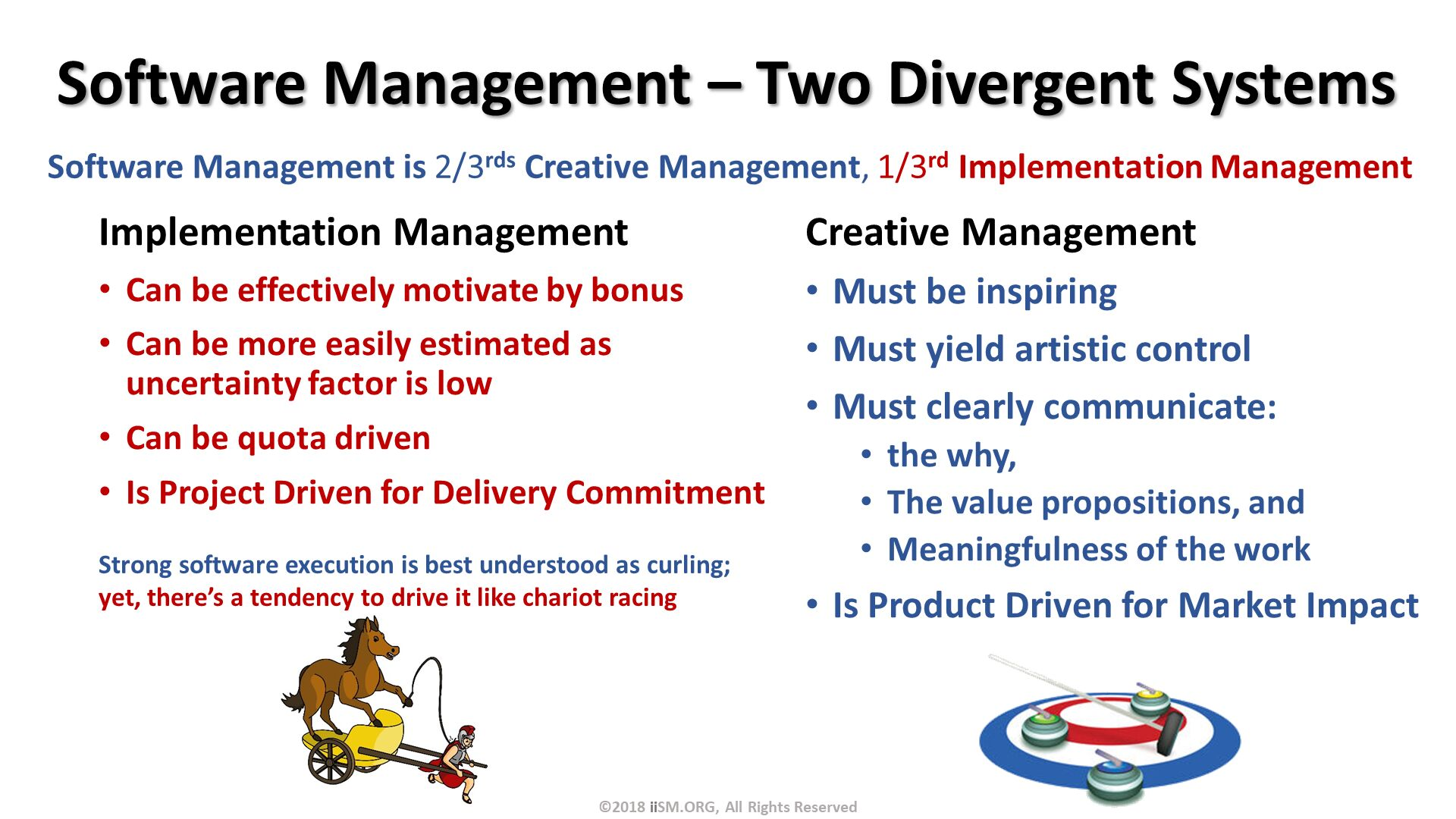 Software Management – Two Divergent Systems. Implementation Management Can be effectively motivate by bonus Can be more easily estimated as uncertainty factor is low Can be quota driven Is Project Driven for Delivery Commitment . Creative Management Must be inspiring Must yield artistic control Must clearly communicate:  the why,  The value propositions, and  Meaningfulness of the work Is Product Driven for Market Impact. Software Management is 2/3rds Creative Management, 1/3rd Implementation Management. Strong software execution is best understood as curling; yet, there's a tendency to drive it like chariot racing . ©2018 iiSM.ORG, All Rights Reserved.