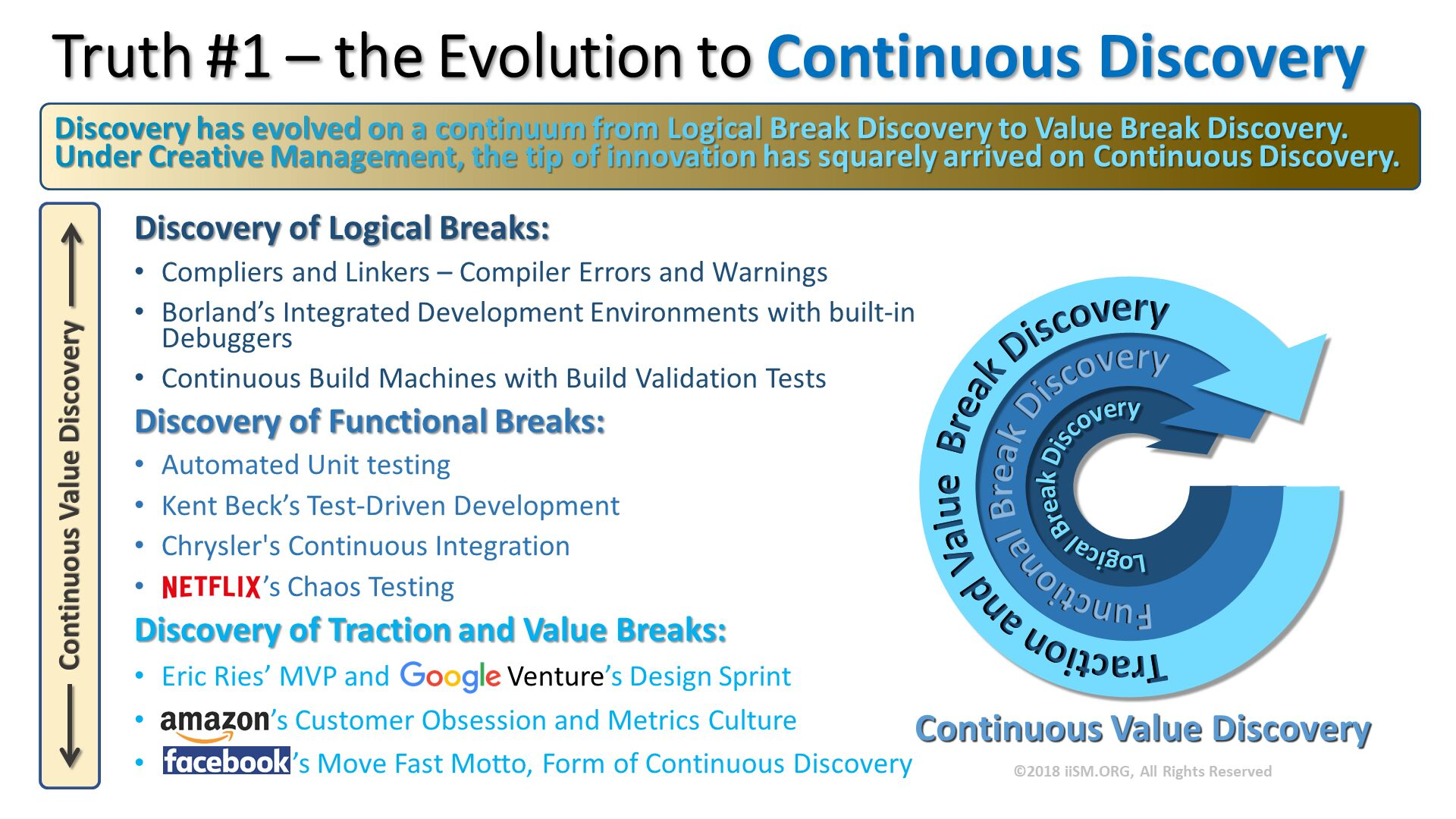 Truth #1 – the Evolution to Continuous Discovery. Discovery of Logical Breaks: Compliers and Linkers – Compiler Errors and Warnings Borland's Integrated Development Environments with built-in Debuggers Continuous Build Machines with Build Validation Tests Discovery of Functional Breaks: Automated Unit testing Kent Beck's Test-Driven Development Chrysler's Continuous Integration NETFLIX's Chaos Testing  Discovery of Traction and Value Breaks: Eric Ries' MVP and                 Venture's Design Sprint                 's Customer Obsession and Metrics Culture Facebook  's Move Fast Motto, Form of Continuous Discovery . Discovery has evolved on a continuum from Logical Break Discovery to Value Break Discovery.  Under Creative Management, the tip of innovation has squarely arrived on Continuous Discovery.