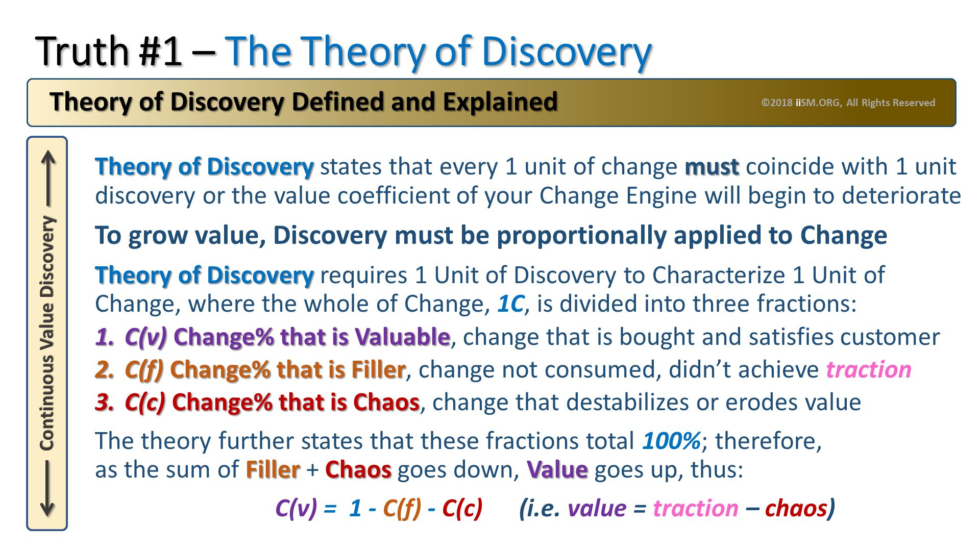 Truth #1 – The Theory of Discovery. Theory of Discovery states that every 1 unit of change must coincide with 1 unit discovery or the value coefficient of your Change Engine will begin to deteriorate To grow value, Discovery must be proportionally applied to Change Theory of Discovery requires 1 Unit of Discovery to Characterize 1 Unit of Change, where the whole of Change, 1C, is divided into three fractions: C(v) Change% that is Valuable, change that is bought and satisfies customer C(f) Change% that is Filler, change not consumed, didn't achieve traction C(c) Change% that is Chaos, change that destabilizes or erodes value The theory further states that these fractions total 100%; therefore, as the sum of Filler + Chaos goes down, Value goes up, thus:                               C(v) =  1 - C(f) - C(c)      (i.e. value = traction – chaos).   Theory of Discovery Defined and Explained. ©2018 iiSM.ORG, All Rights Reserved.