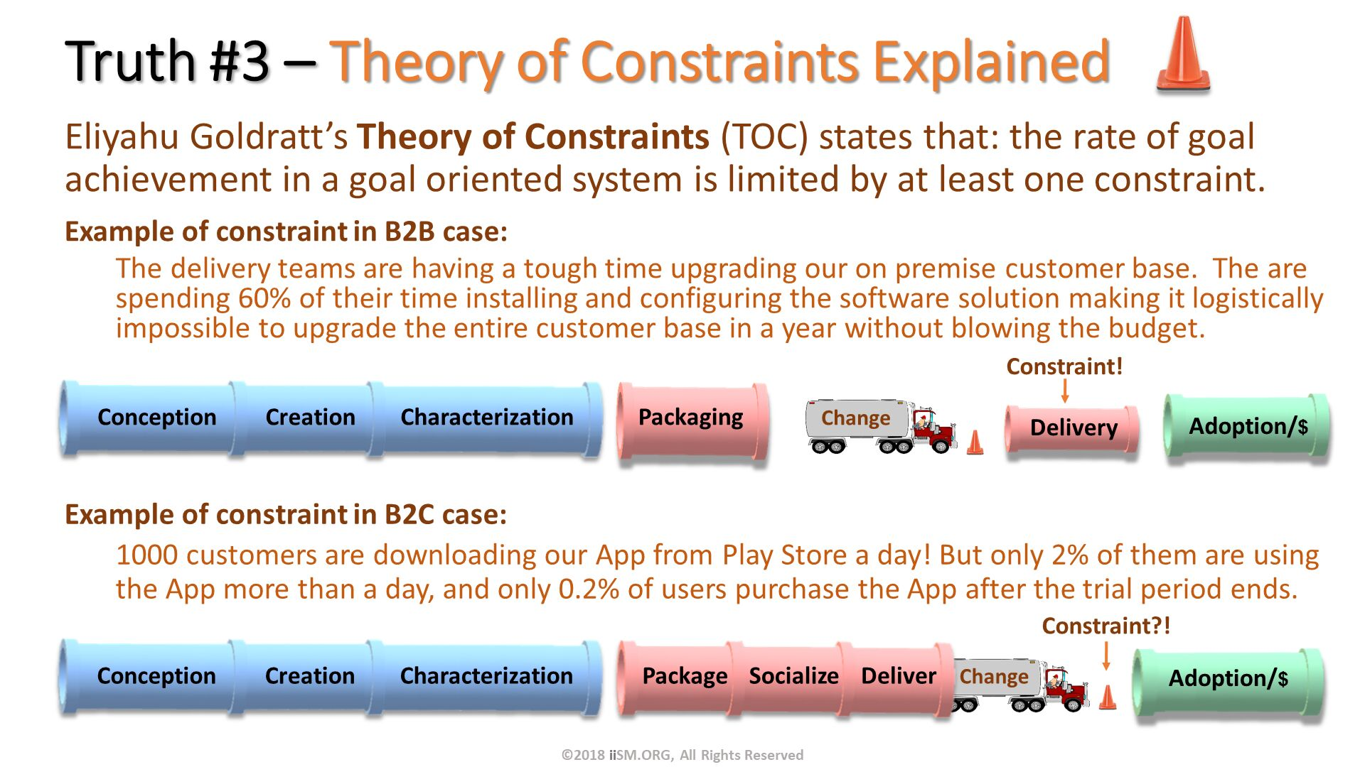 Truth #3 – Theory of Constraints Explained. Eliyahu Goldratt's Theory of Constraints (TOC) states that: the rate of goal achievement in a goal oriented system is limited by at least one constraint. Example of constraint in B2B case:  The delivery teams are having a tough time upgrading our on premise customer base.  The are spending 60% of their time installing and configuring the software solution making it logistically impossible to upgrade the entire customer base in a year without blowing the budget. Example of constraint in B2C case:  1000 customers are downloading our App from Play Store a day! But only 2% of them are using the App more than a day, and only 0.2% of users purchase the App after the trial period ends. . Constraint!. Constraint?!. ©2018 iiSM.ORG, All Rights Reserved. Adoption/$.
