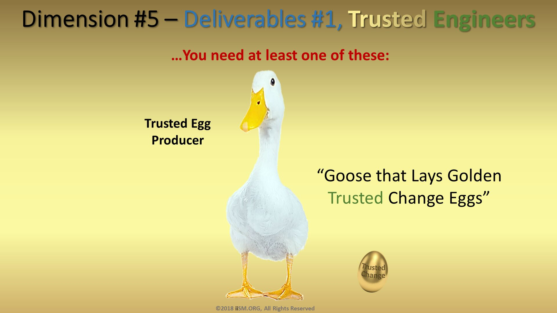 "Dimension #5 – Deliverables #1, Trusted Engineers. …You need at least one of these: . ""Goose that Lays Golden Trusted Change Eggs"". Trusted Egg Producer. ©2018 iiSM.ORG, All Rights Reserved."