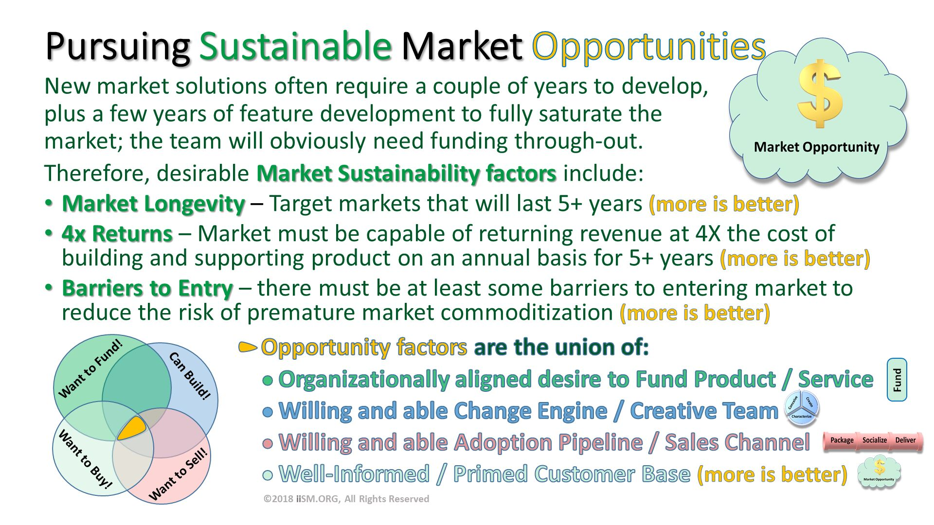 Therefore, desirable Market Sustainability factors include: Market Longevity – Target markets that will last 5+ years (more is better) 4x Returns – Market must be capable of returning revenue at 4X the cost of building and supporting product on an annual basis for 5+ years (more is better) Barriers to Entry – there must be at least some barriers to entering market to reduce the risk of premature market commoditization (more is better) . Pursuing Sustainable Market Opportunities. New market solutions often require a couple of years to develop, plus a few years of feature development to fully saturate the market; the team will obviously need funding through-out. . ©2018 iiSM.ORG, All Rights Reserved. Fund.