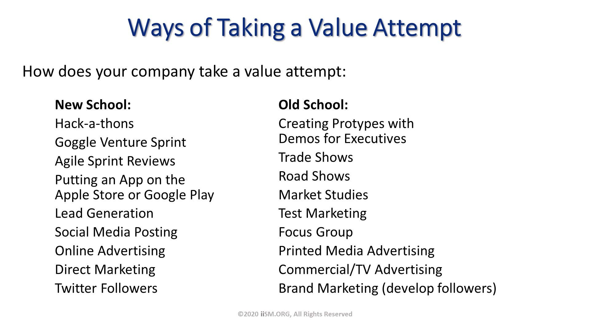 Ways of Taking a Value Attempt. New School: Hack-a-thons Goggle Venture Sprint Agile Sprint Reviews Putting an App on the Apple Store or Google Play Lead Generation Social Media Posting Online Advertising Direct Marketing  Twitter Followers  . ©2020 iiSM.ORG, All Rights Reserved. How does your company take a value attempt:. Old School: Creating Protypes with Demos for Executives Trade Shows Road Shows Market Studies Test Marketing Focus Group Printed Media Advertising Commercial/TV Advertising Brand Marketing (develop followers) .